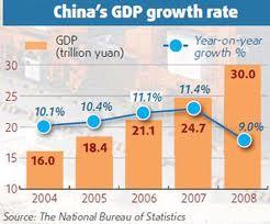 T%25C4%2583ng+tr%25C6%25B0%25E1%25BB%259Fng+GDP+Trung+Qu%25E1%25BB%2591c.jpg